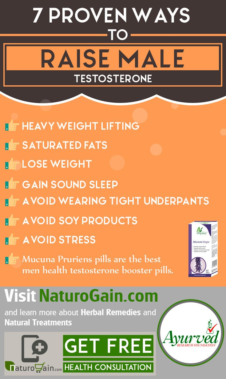 Pin on low testosterone