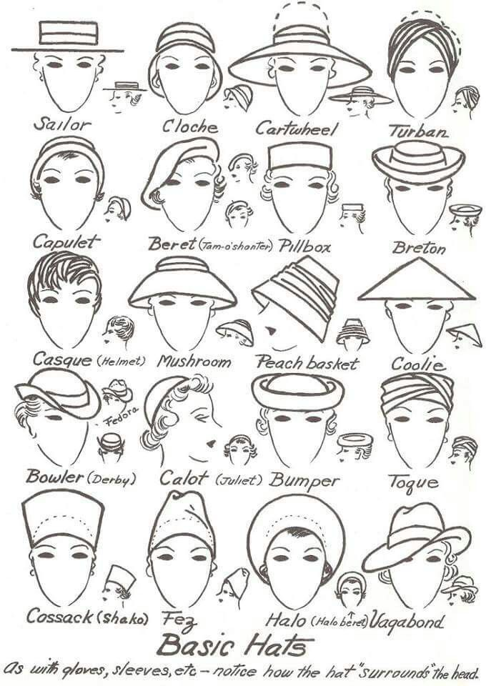 The Essential 1940s Style Blouse Vintage Frills: Fashion Infographic, Practical Fashion, Hats