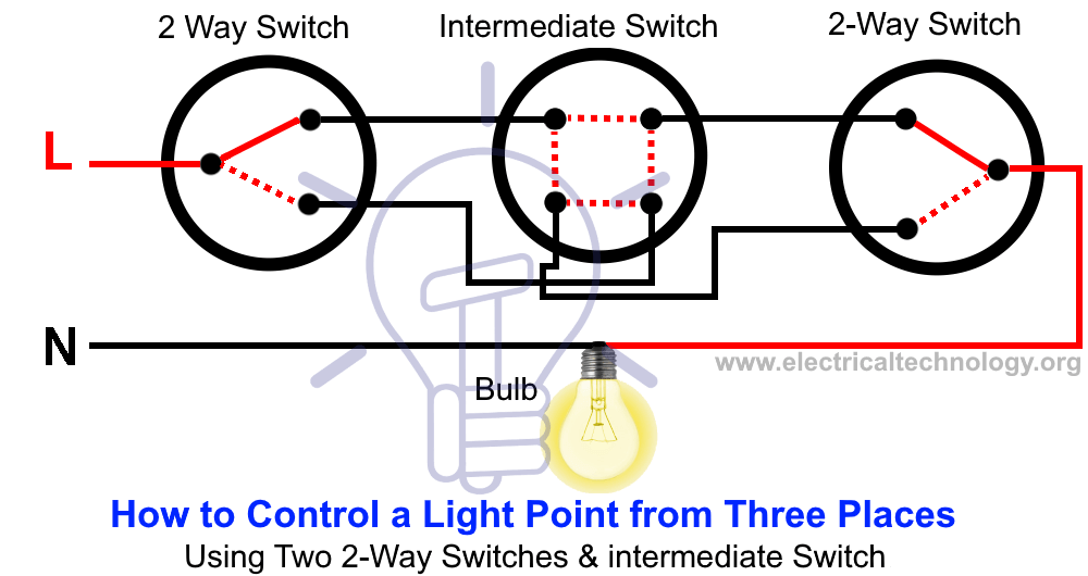 Intermediate Switch 4 Way Switch Construction Working And Uses Switch Electrical Wiring Digital Ammeter
