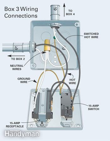 Fine How To Install Surface Mounted Wiring And Conduit Stuffelectricity Wiring Digital Resources Remcakbiperorg