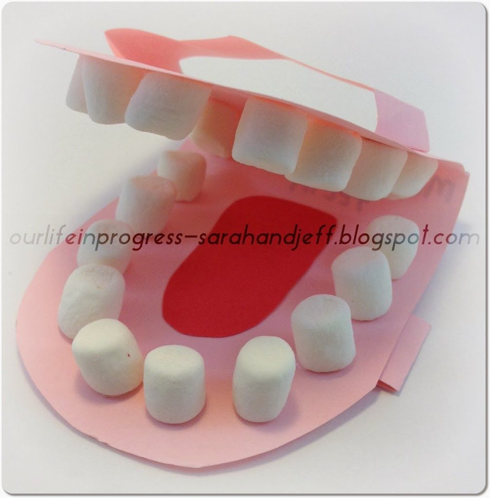 267612402834250814 on First Dentist Appointment Prepare Your