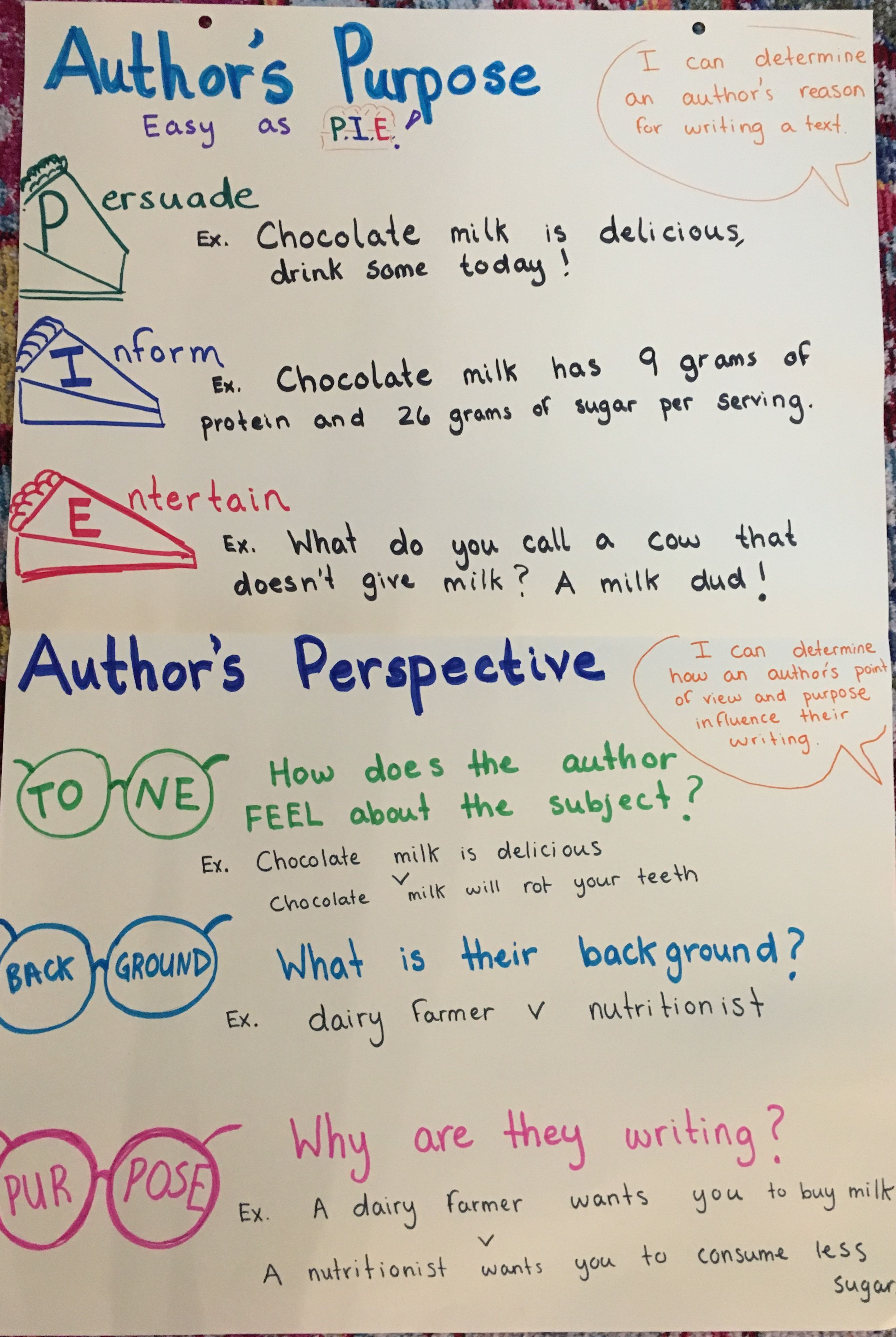Anchor Chart For Teaching Students To Critique Author S