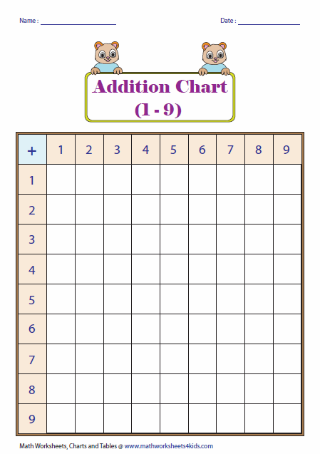 Addition Chart: Blank   Maths   Pinterest   Addition chart, Chart ...