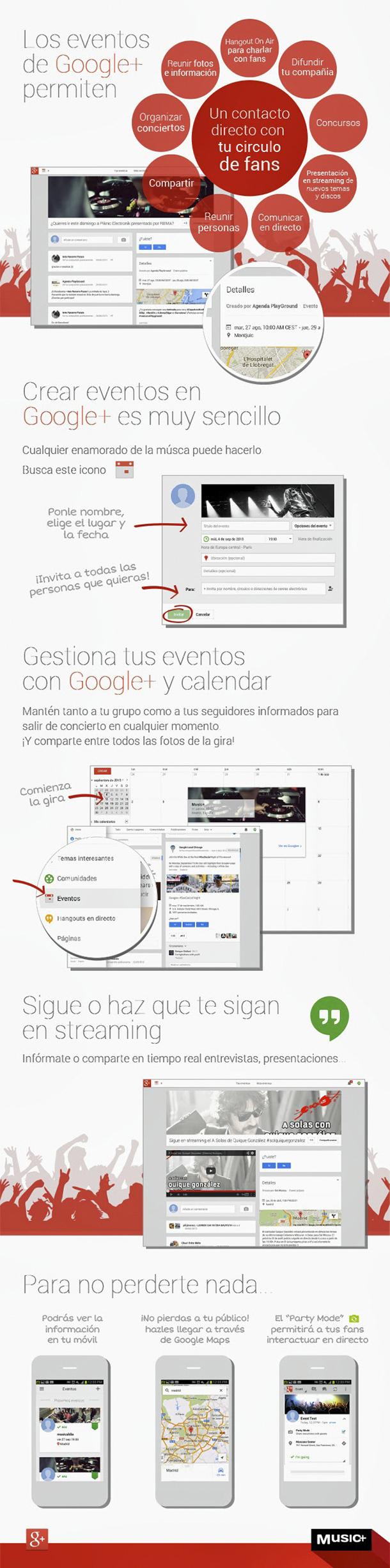 Cómo los eventos de Google + puede ayudar al mundo de la música #infografia #marketing