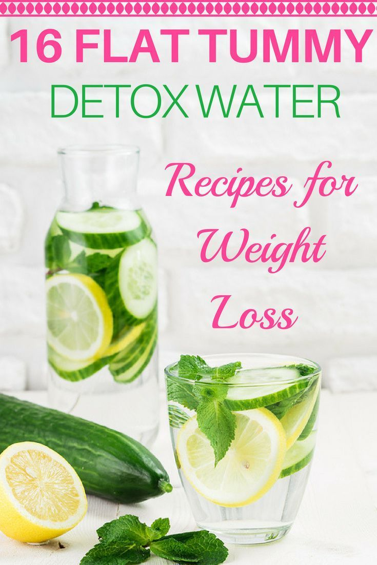 Make Weight Loss A SpaLike Experience With  Detox Water Recipes
