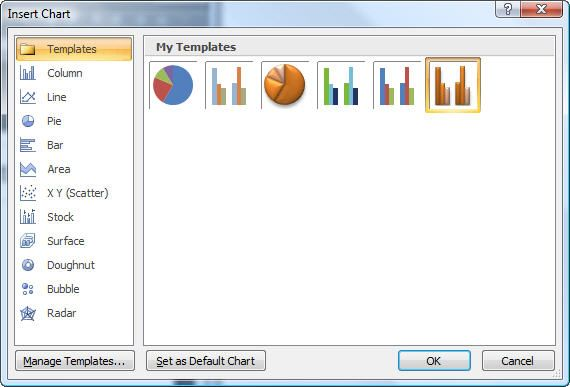powerpoint create user defined custom charts graphs or chart