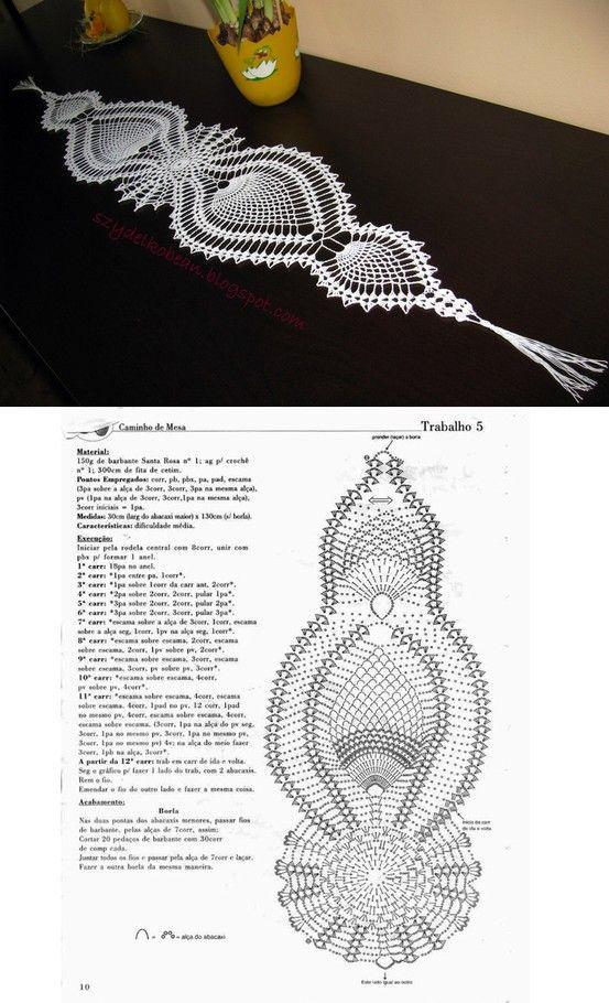 crochet pineapple table runner <3: | Ideas for the House | Pinterest ...