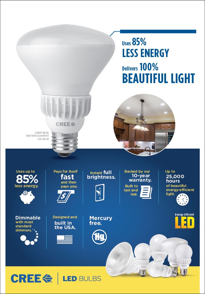 Daylight Led Bulbs: Cree 65W Equivalent Daylight (5000K) BR30 Dimmable LED
