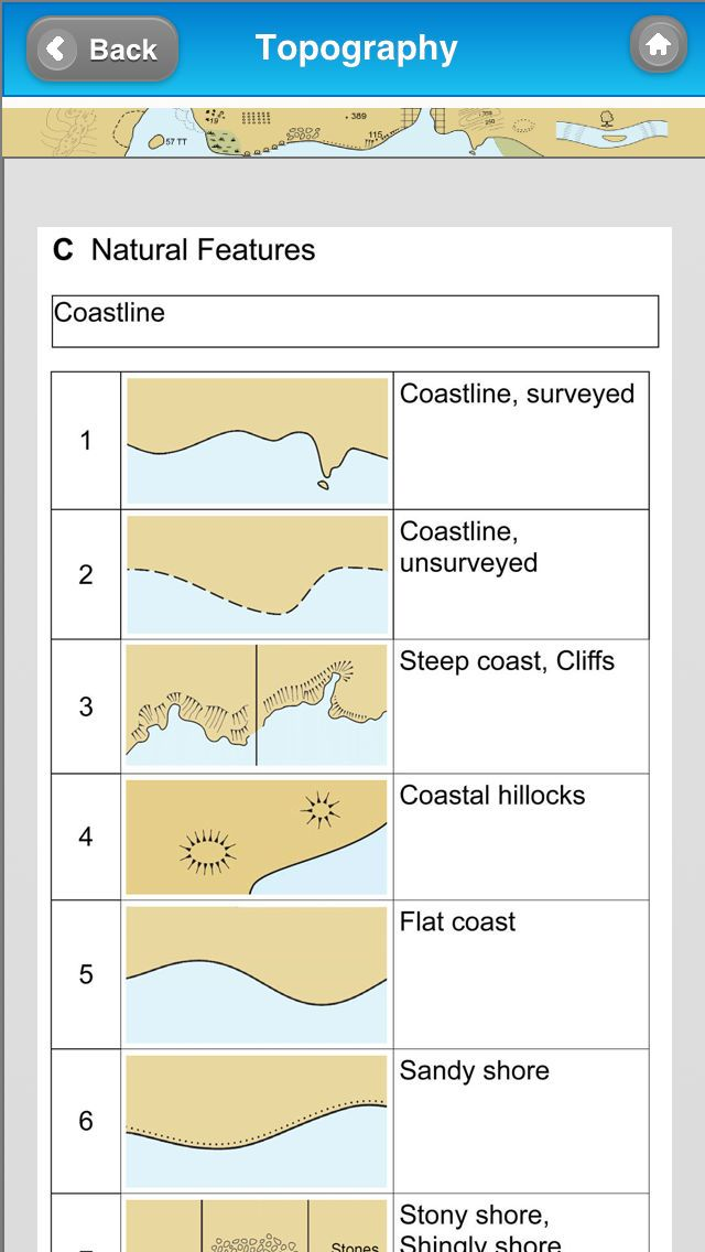 Nautical chart symbols  Quick reference to the … | Safe