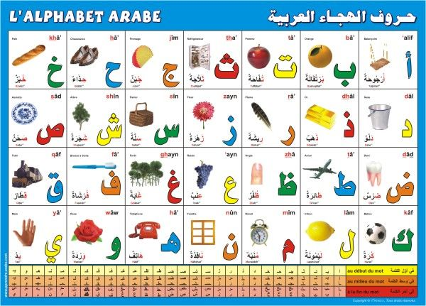 Poster L Alphabet Arabe Bilingue Francais Arabe Objet De Decoration Idee Cadea Arabic Alphabet For Kids Learn Arabic Alphabet Arabic Alphabet Letters