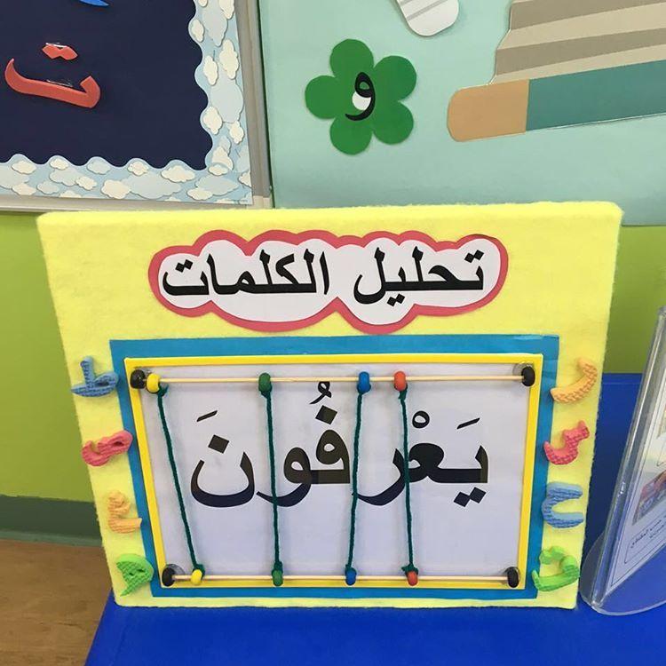 34 Likes 2 Comments معلمه مبدعه Alamal4226 On Instagram حروف لغه Arabic Kids Arabic Alphabet Learning Arabic