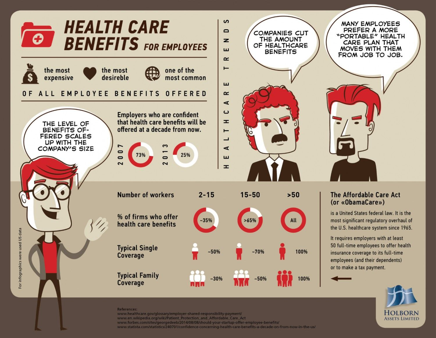 Healthcare Benefits For Employees Health Care Health Insurance