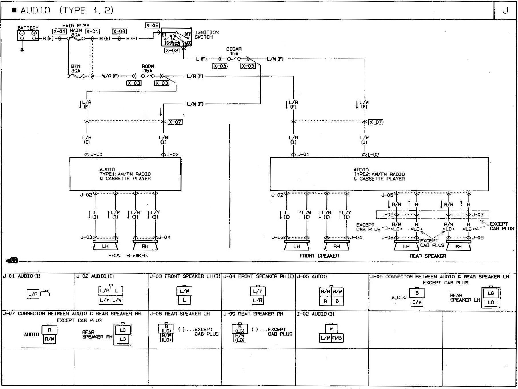 1988 mazda b2600 wiring diagram | wiring diagram multiple relate  boa gialla