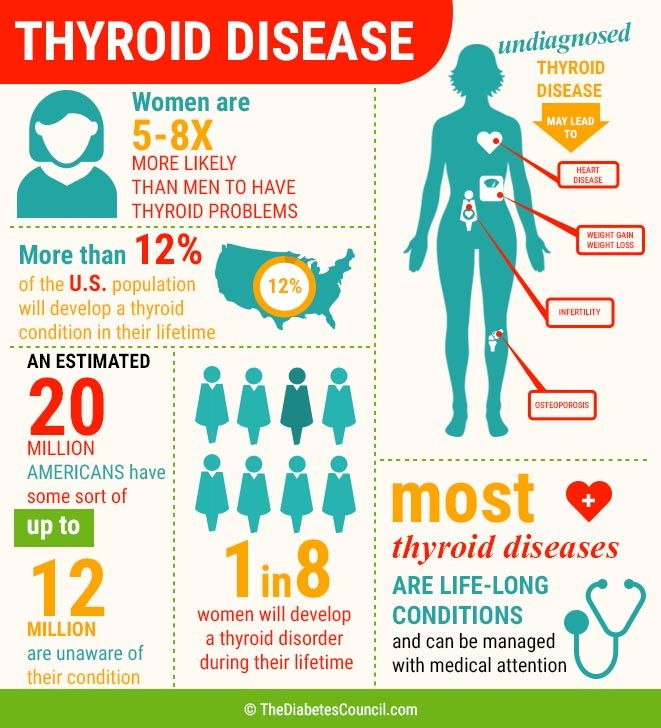17++ Relationship between diabetes and osteoporosis information