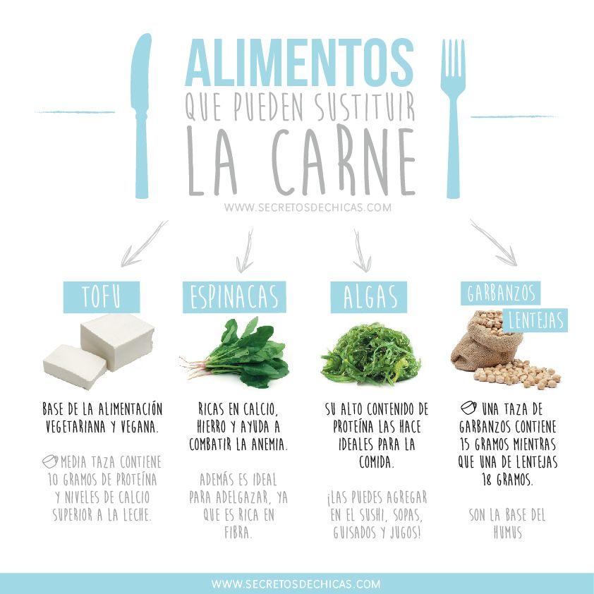 Alimentos Que Pueden Sustituir La Carne Alimentos Vegetarianos Alimentos Beneficios De Alimentos