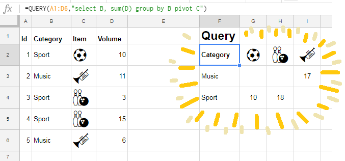 Top 10 functions I love most in Google Sheets | SheetMan