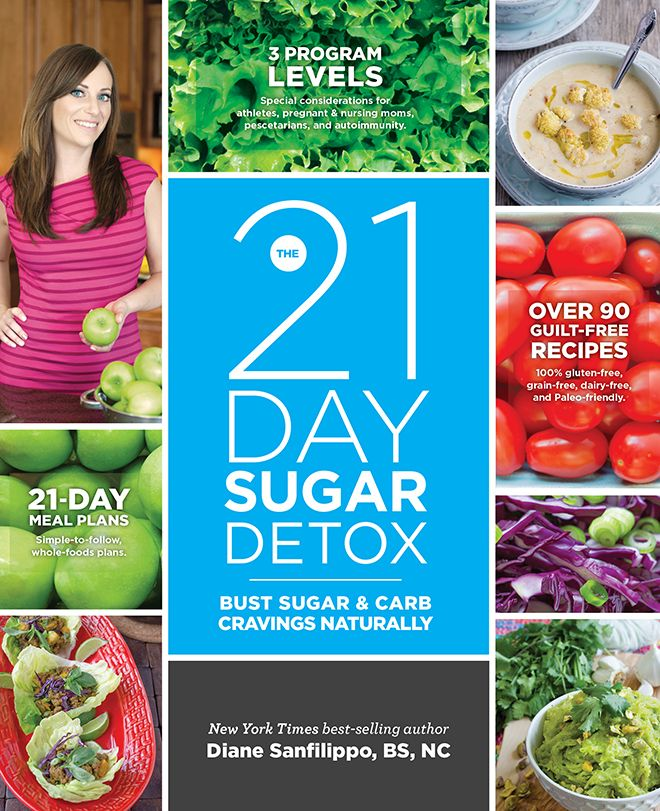 """The 21-Day Sugar Detox: Bust Sugar & Carb Cravings Naturally -[Kindle Edition] Kindle Price:$9.79 You Save:$25.16 (72%) """"The 21-Day Sugar Detox"""" even includes special modifications for athletes (endurance, CrossFit, HIIT-style, and beyond), pregnant/nursing moms, pescetarians, and people with autoimmune conditions."""