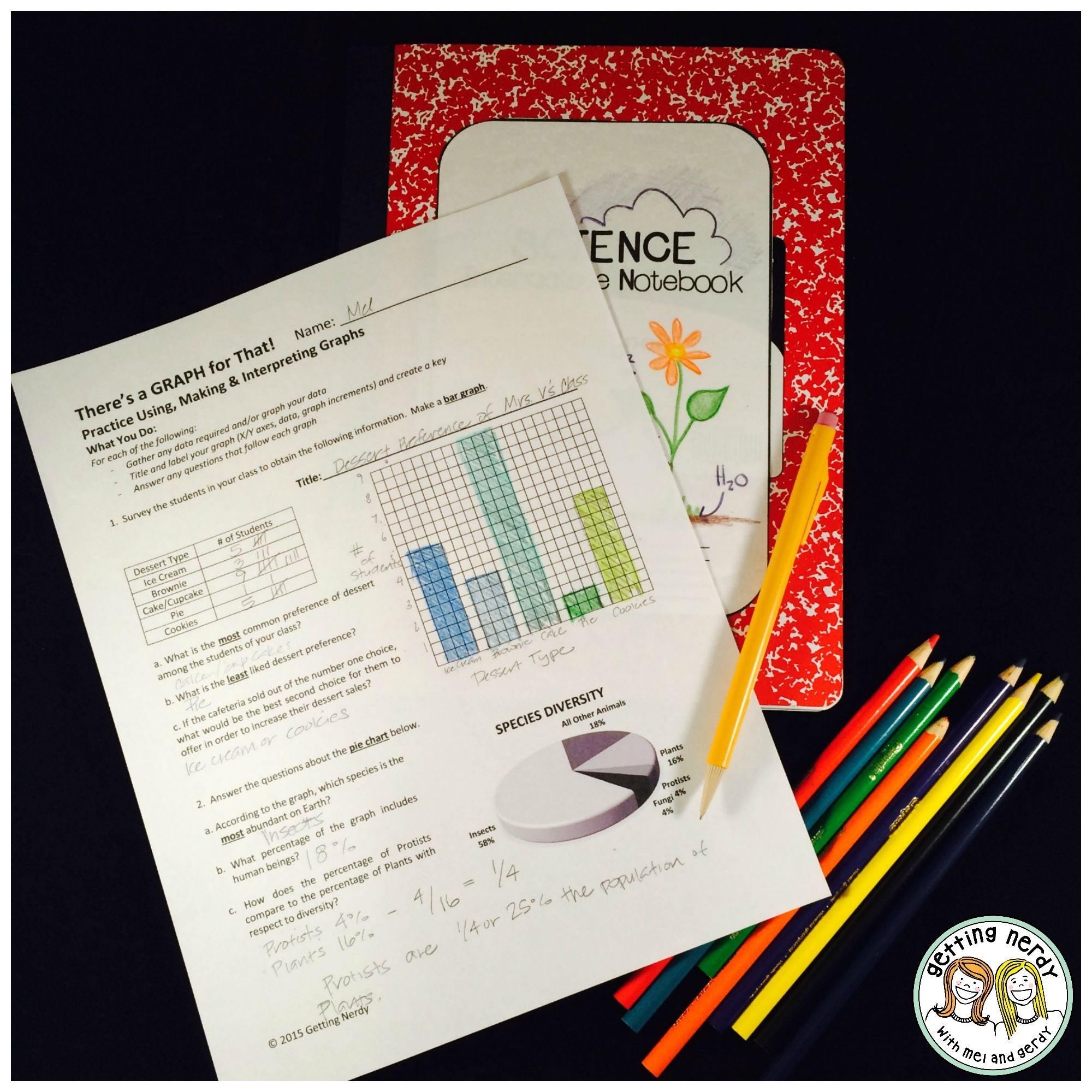 Science Physics Methods: Lesson Plan: Scientific Method In Review