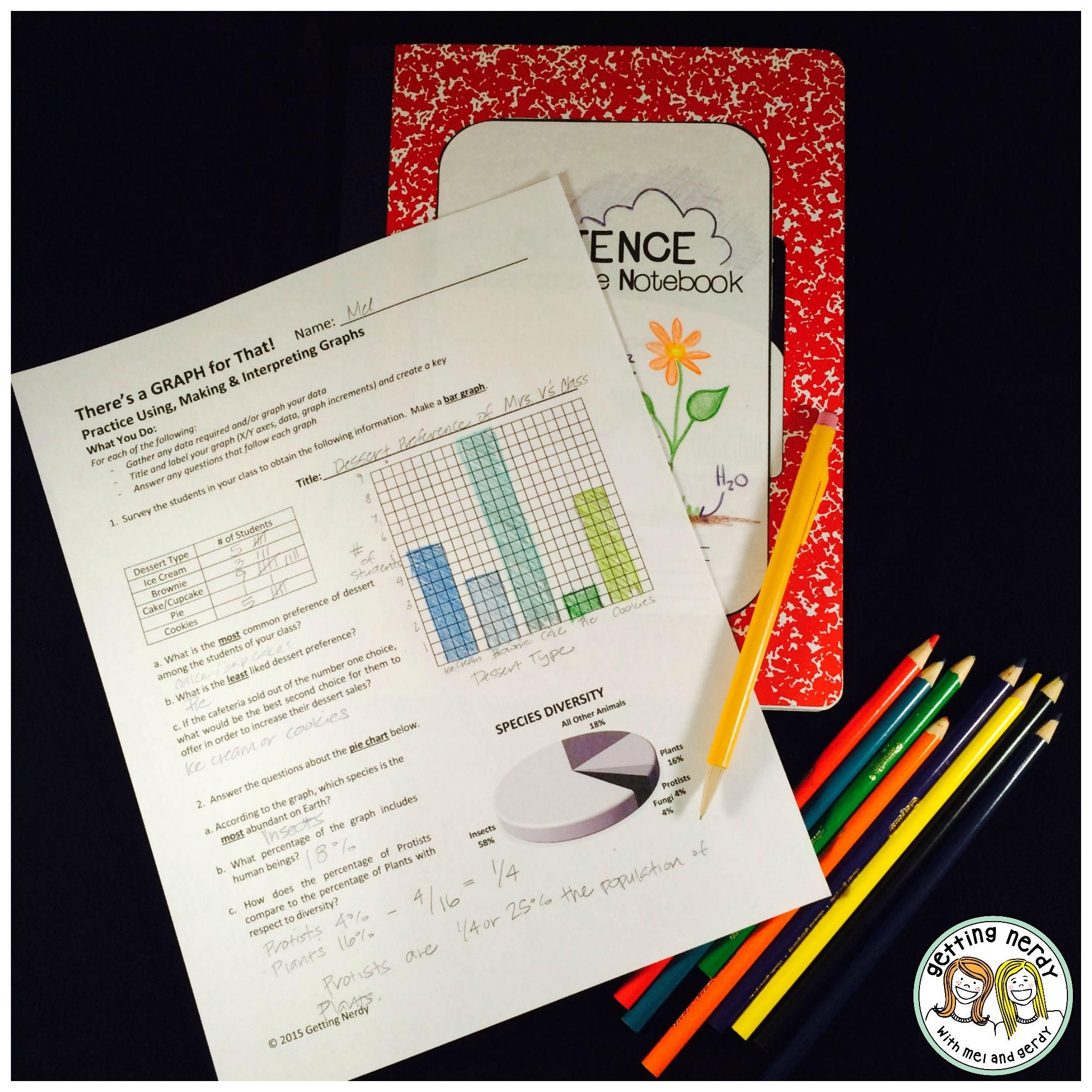 Lesson Plan Scientific Method In Review