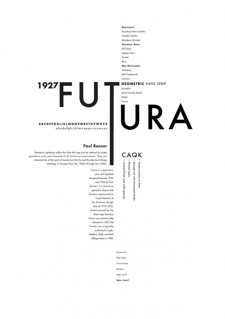 Type Classification Posters on - #Classification #poster #posters #Type #3dtypography