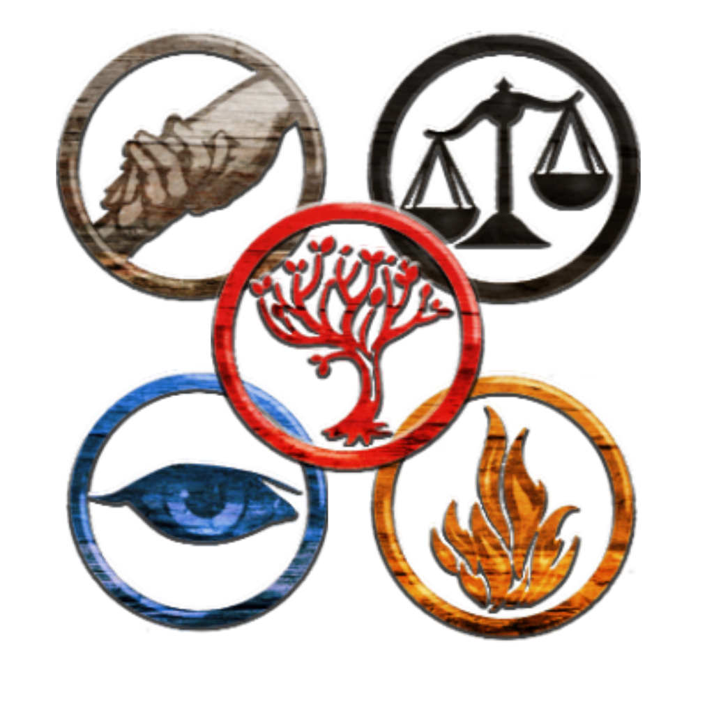 abnegation the selfless candor the honest amity the