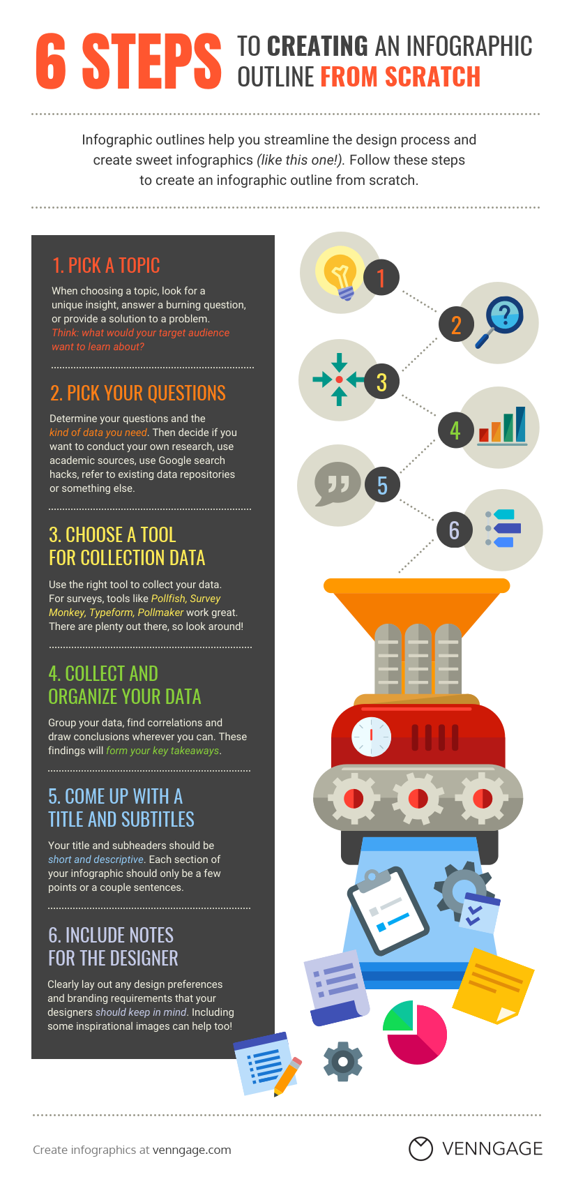 the top 9 types of infographics and when to use them infographics