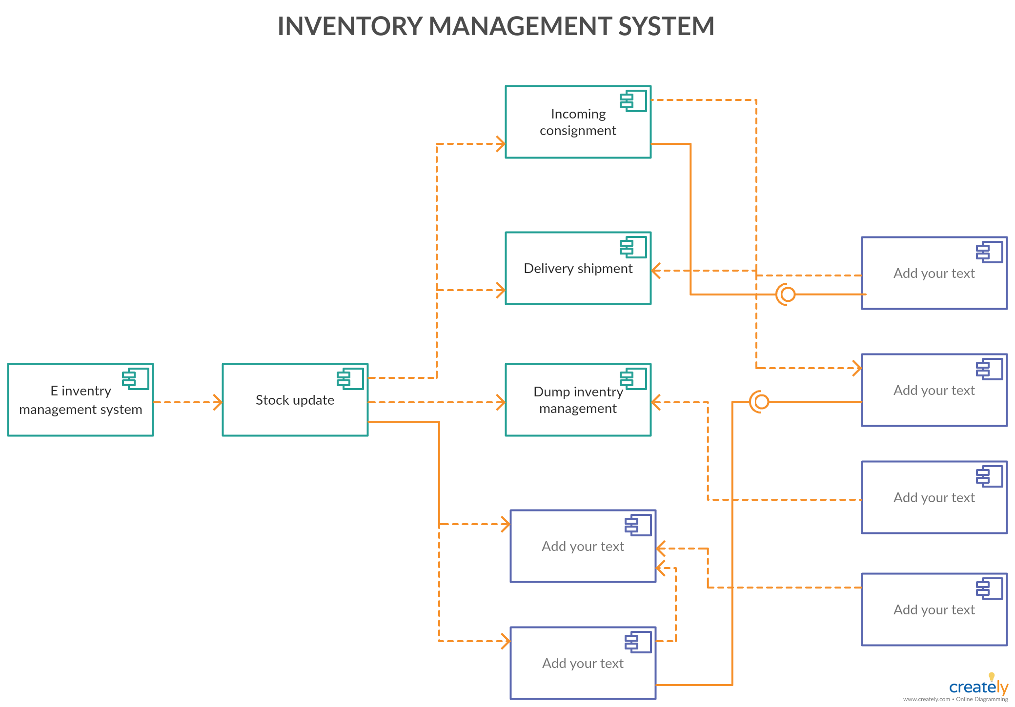 Component Diagram for Inventory Management System - You can