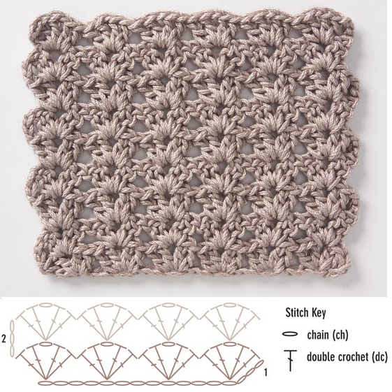 Antique Pattern Library Crochet stitches
