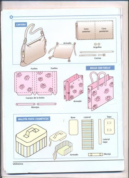 f62d8372f picture.php (436×600) | torby worki | Bags, Handbag patterns y ...