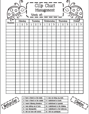 Clip chart tracker...helps the teacher to keep track of