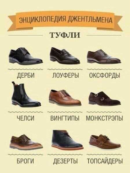 Название обуви