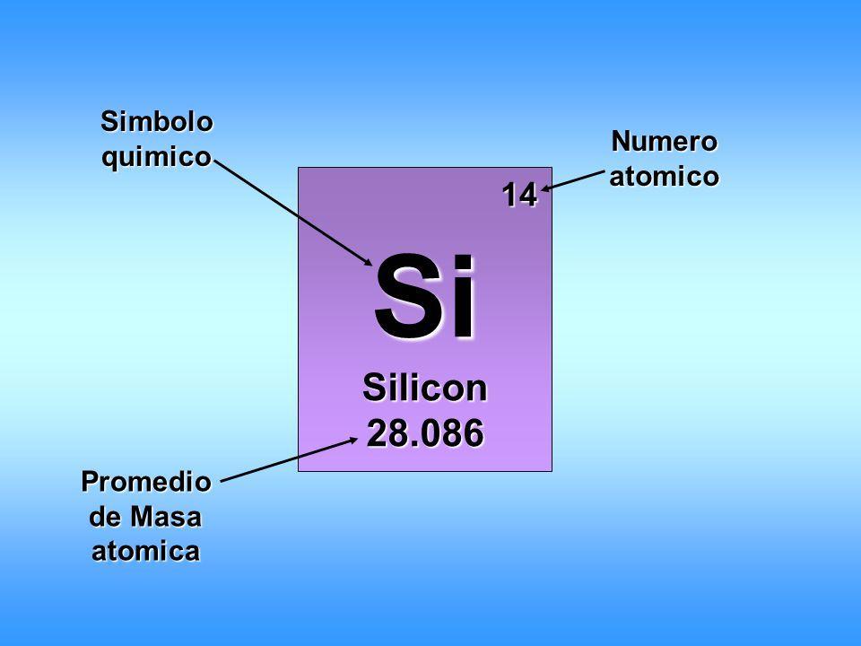 Resultado de imagen para simbolo quimico fast quime Pinterest - fresh tabla periodica de los elementos quimicos definicion