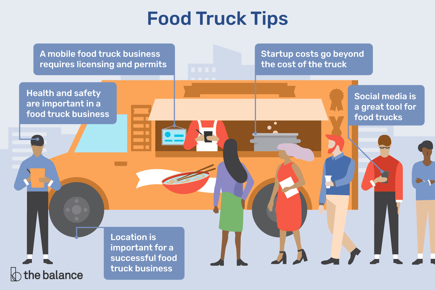 10 Things You Need to Know Before Buying a Mobile Food