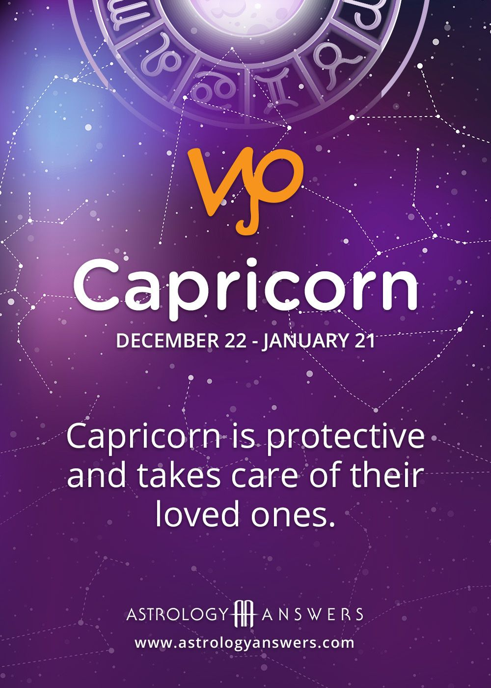 Finance and Wealth Horoscope 12222 for Capricorn