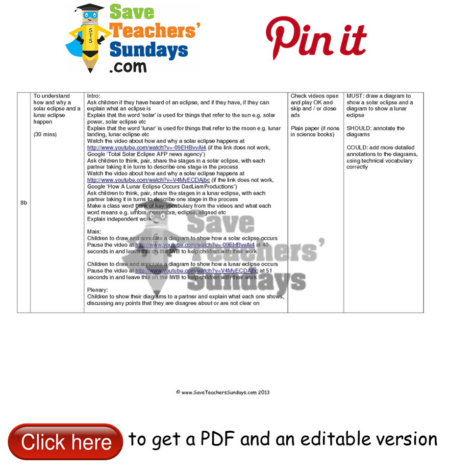 Solar and lunar eclipses lesson plan go to httpwww solar and lunar eclipses lesson plan go to httpsaveteacherssundays ccuart Image collections