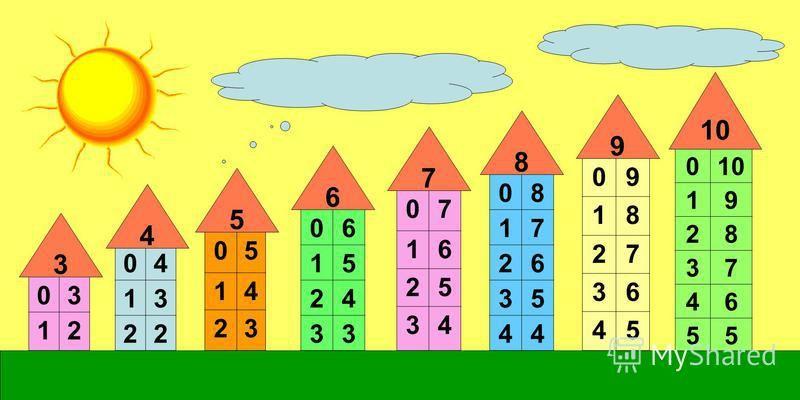 Наглядности для 2 класс по математике распечатать