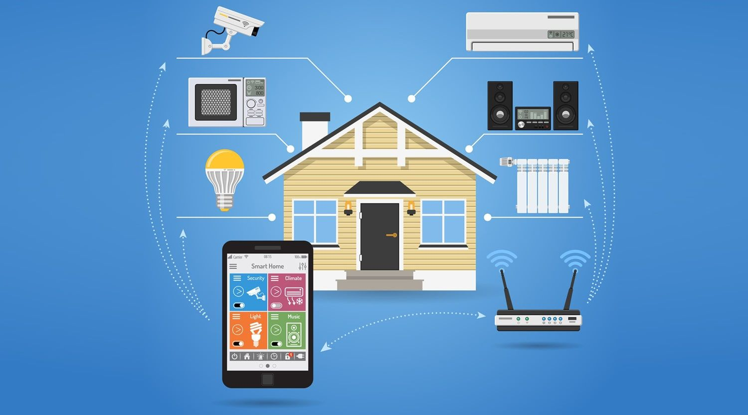 What Is Home Automation Your Questions Answered Home Automation