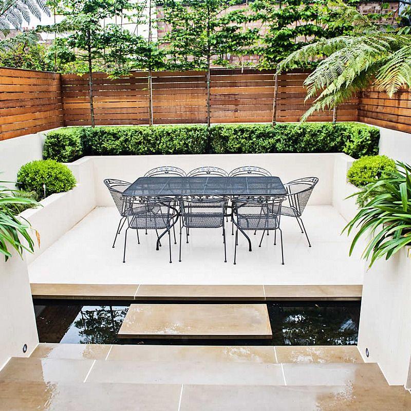 Small Urban Garden Design Ideas: Small Backyard Garden