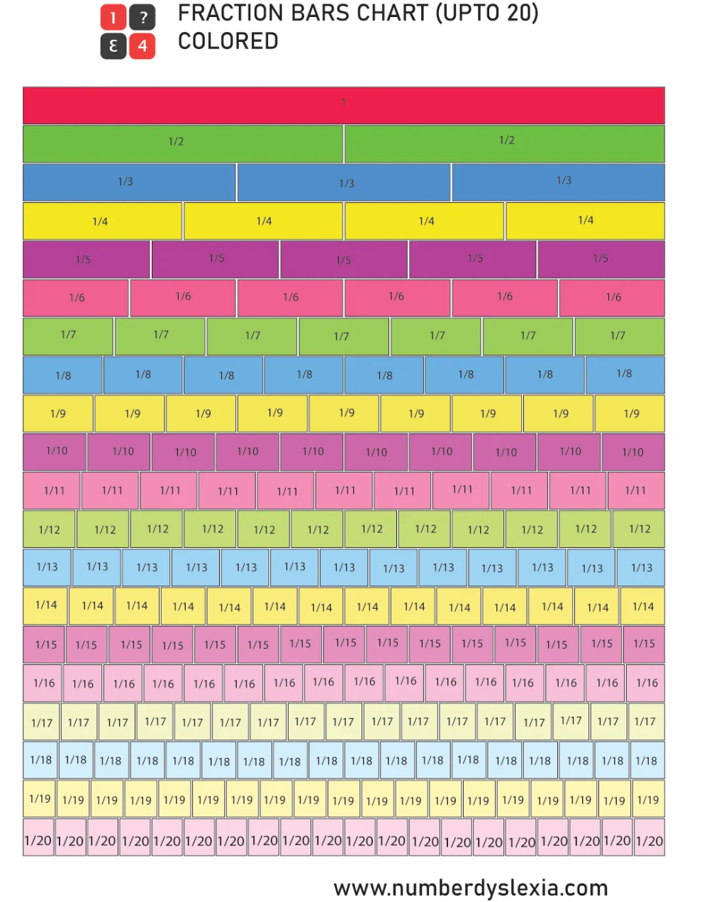 Free Printable Fraction Bars Strips Chart Up To 20 Number Dyslexia Fraction Chart Math Fractions Fractions [ 1271 x 1000 Pixel ]