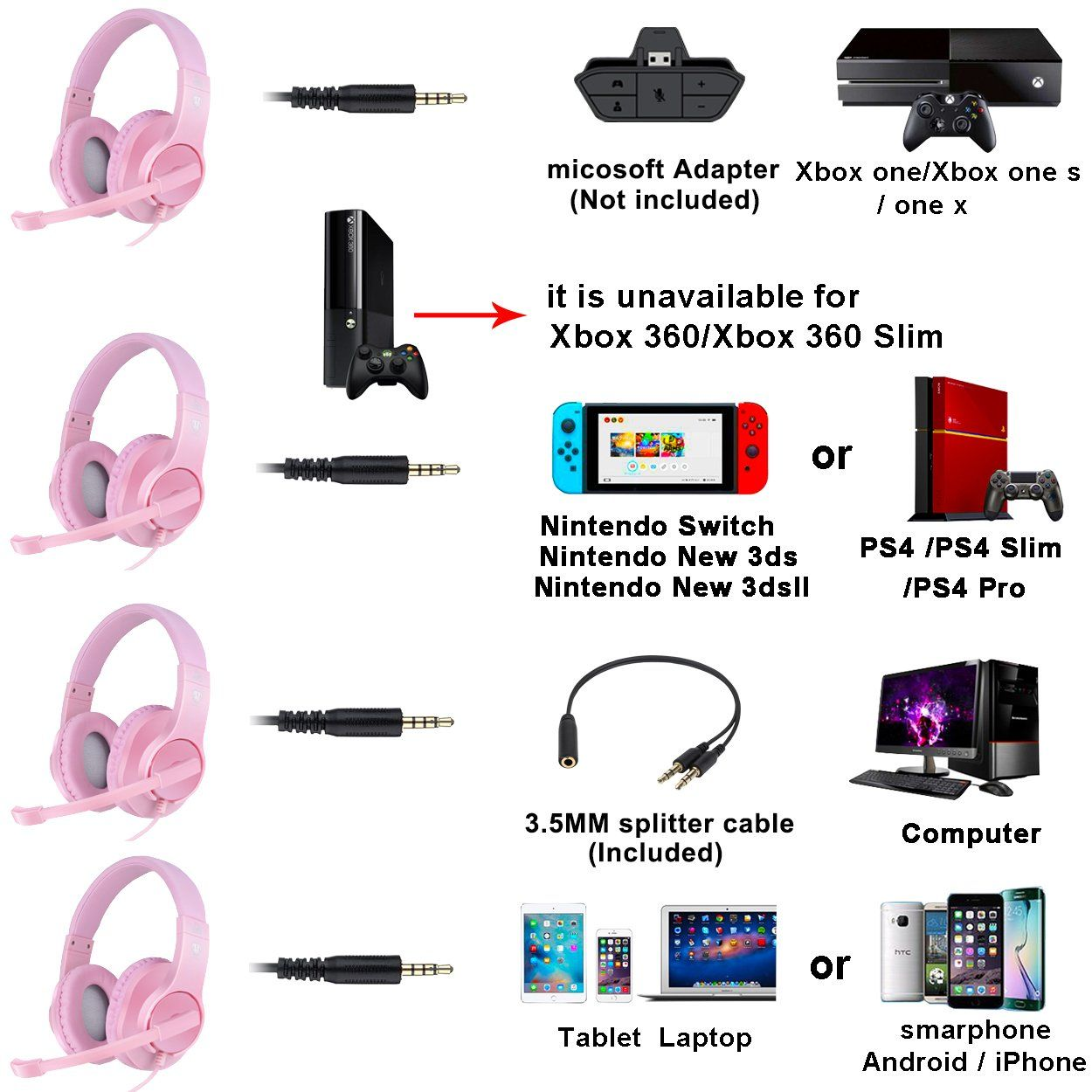 PC Stereo Gaming Headset, PS4, Xbox One Games Headphones with mic