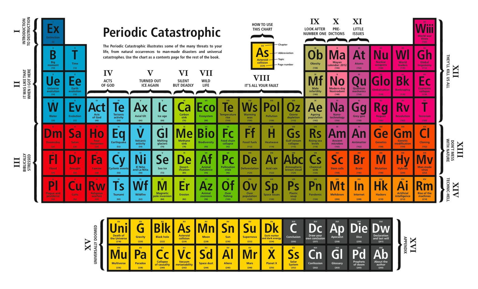 Tablas peridicas diferentes tabla elementos y aplicacin tabla peridica de elementos qumicos segn abundancia imgenes reales de los elementos qumicos tabla peridica de urtaz Image collections