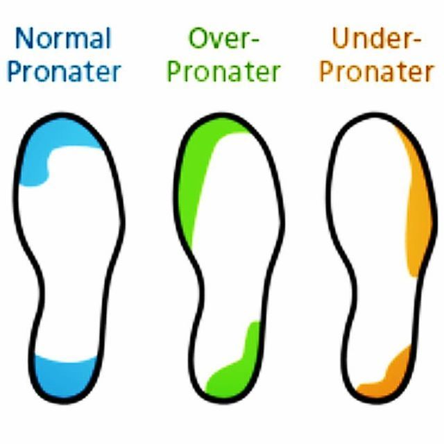 Here you can find the wear pattern between normal, over and under pronation.  ... You can check and see this by simply taking an old pair of running…
