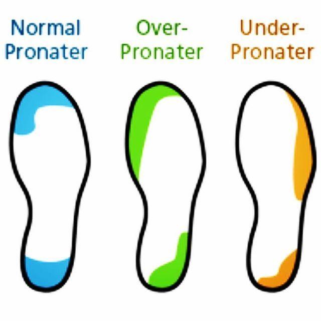 Normal pronation
