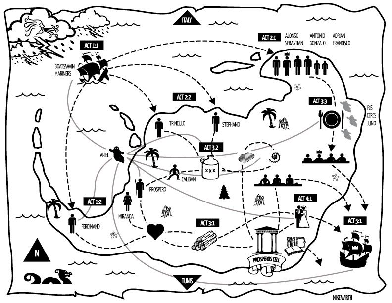 Tempest Island Narrative Map. Mapping places and actions