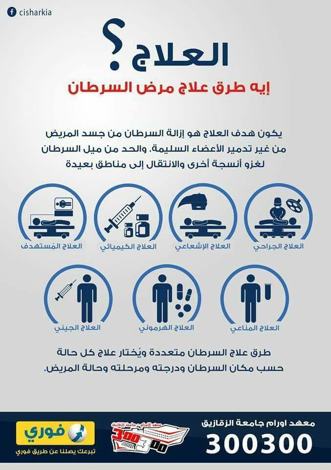 علاج السرطان Infographic Cancer Jlo