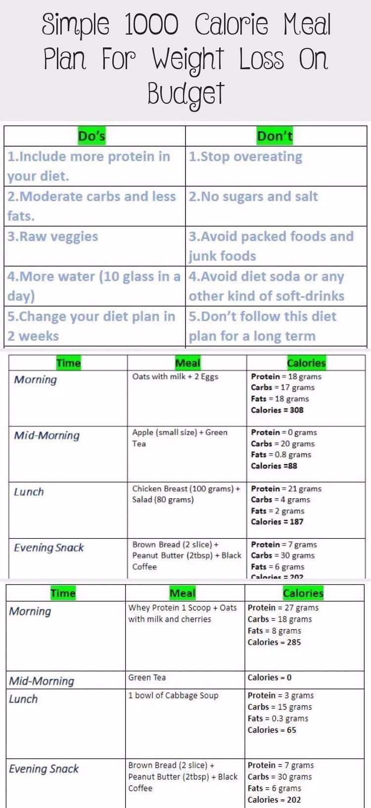 Simple 1000 Calorie Meal Plan For Weight Loss On Budget - DIET - Helen Smith - S... - Reign Strauss...
