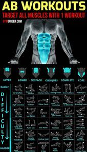 Exercises that Target Upper & Lower Abs