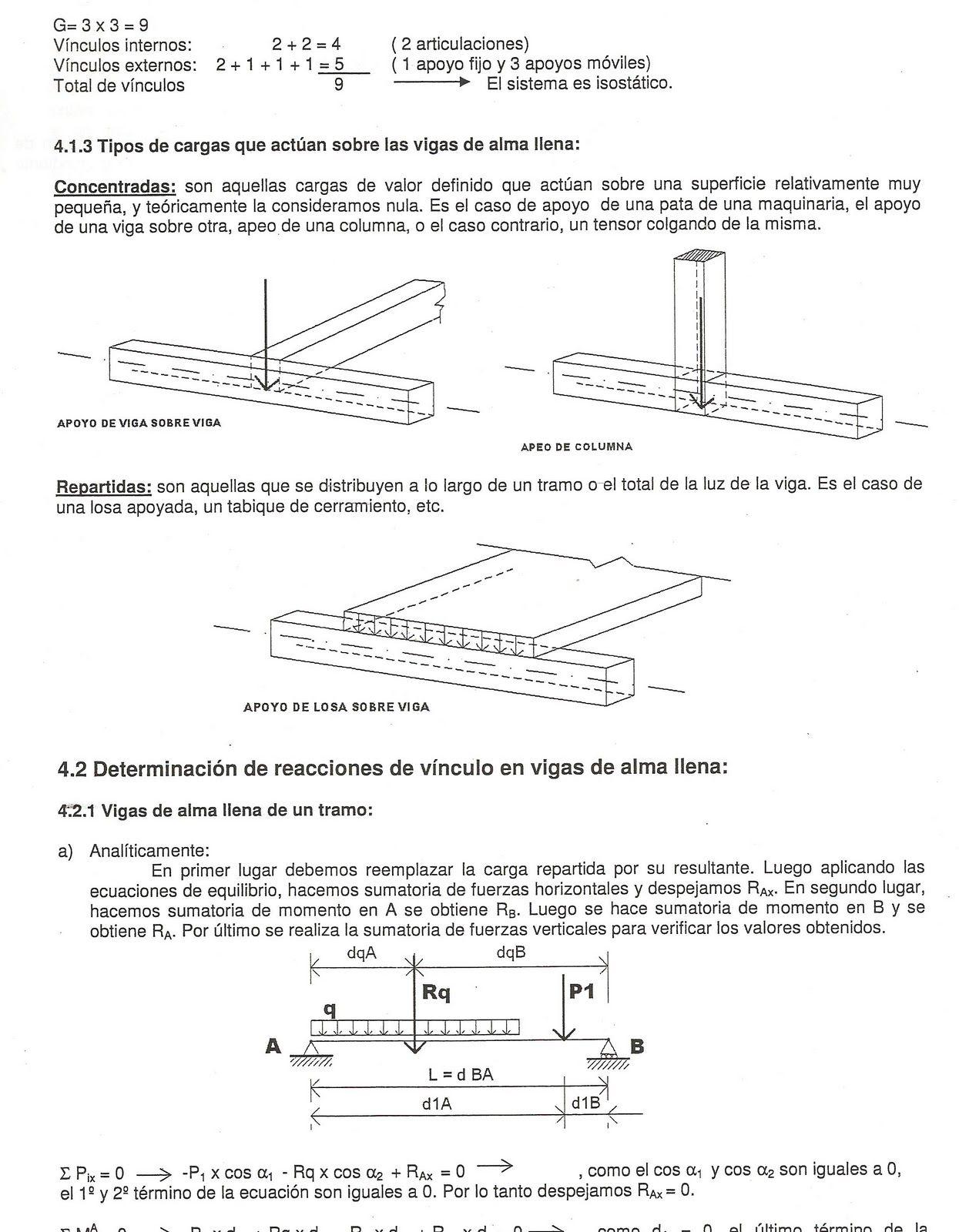 Estatica Grafica Arq Mario Ballesteros Vigas Estructuras