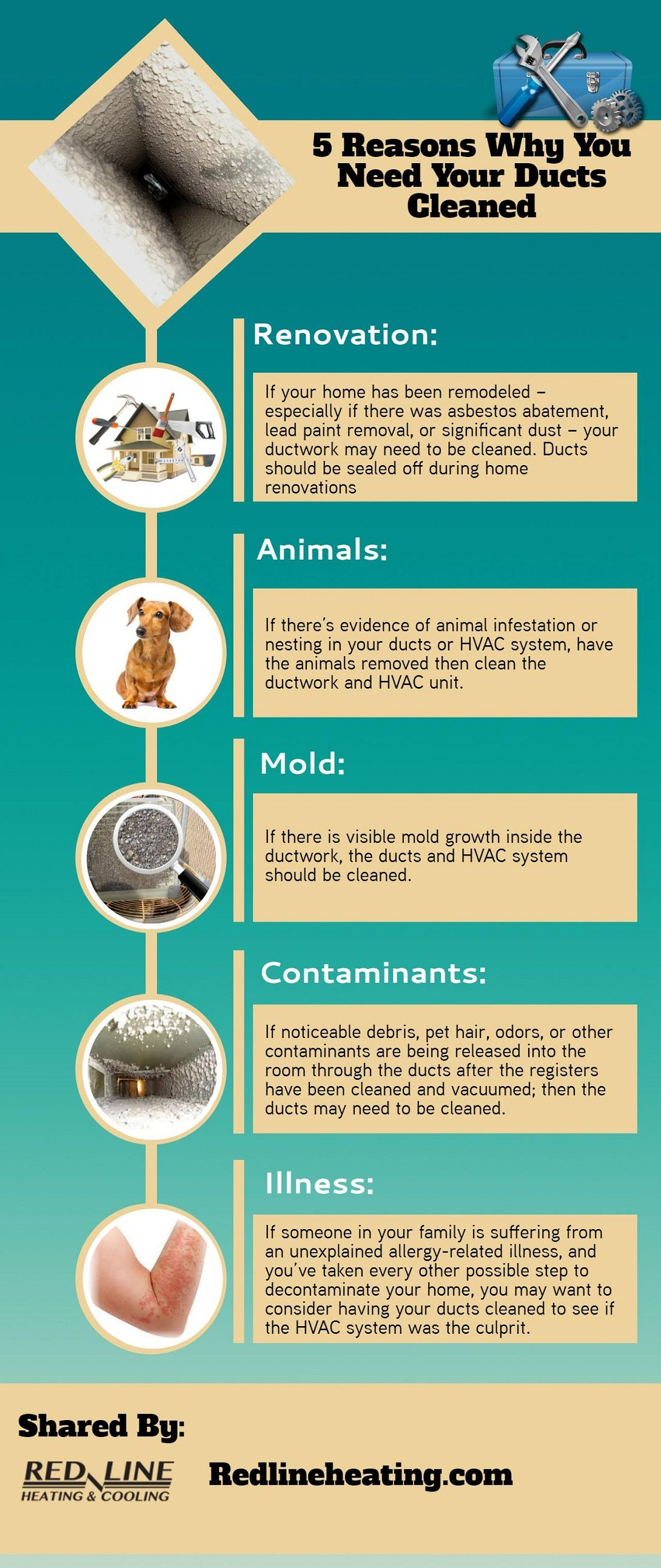 5 Reasons Why You Need Your Ducts Cleaned | furnace repair loveland ...