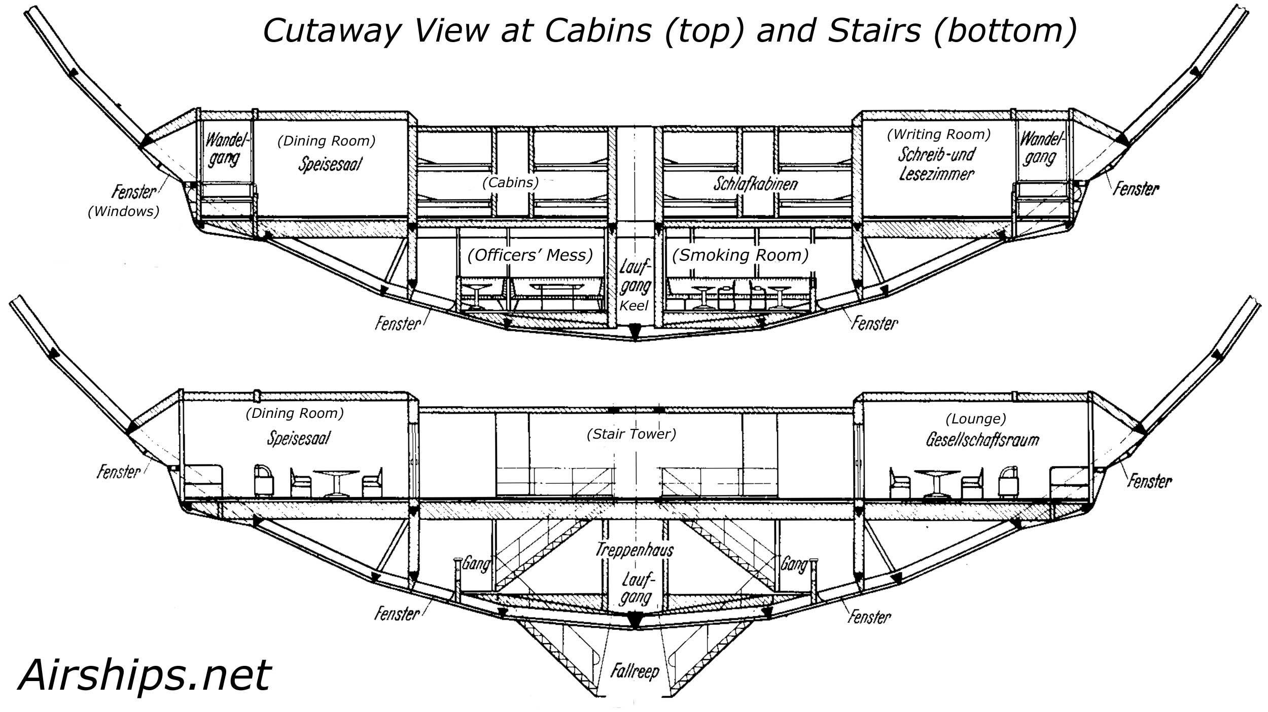 The Hindenburgu0027s Interior: Passenger Decks